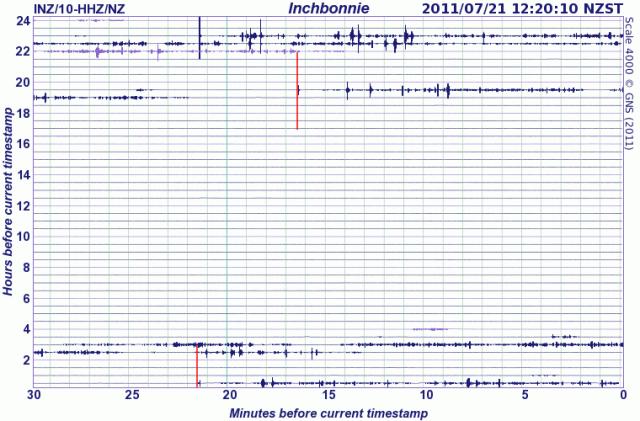 Inchbonnie seismograph drum, Te Anau mag 4.7 quake - GNS 210711