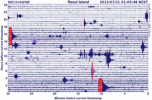 Rauol Island seismograph drum - GNS 210711