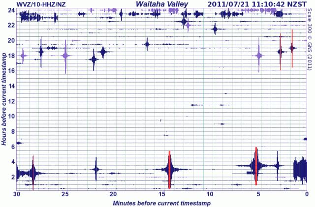 Waitaha Valley seismograph dum - GNS 210711