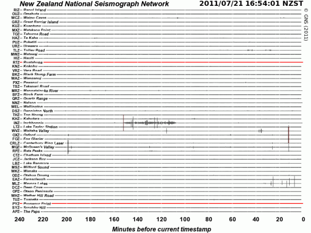 Inchbonnie grumble shakes on.. - GNS seismograph drums 210711c
