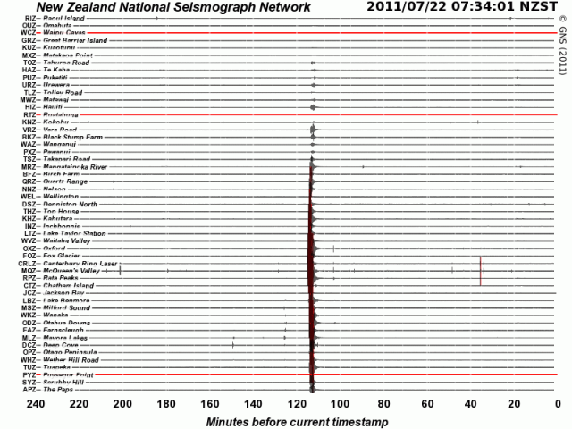 Dunsandel magnitude 5.1 quake - GNS 220711