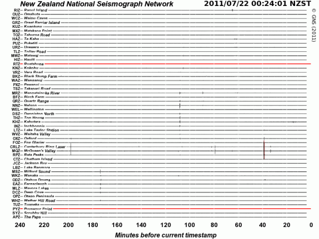 NZ seismograph drums - GNS 220711