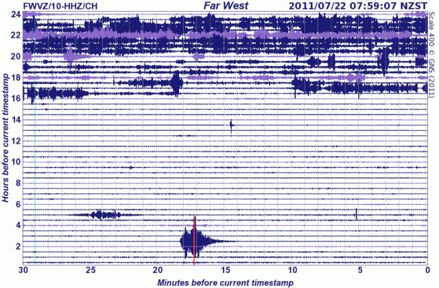 Dunsandel mag 5.1 quake, Ruapehu seismograph drum - GNS 220711