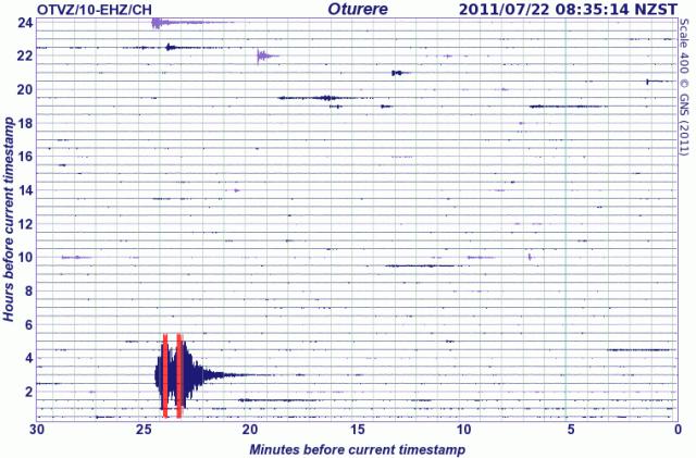 Dunsandel mag 5.1 quake, Ngauruhoe seismograph drum - GNS 220711