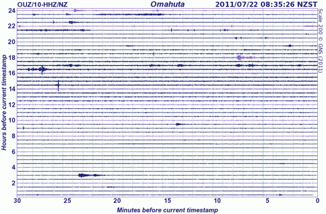 Dunsandel mag 5.1 quake, Northland seismograph drum - GNS 220711