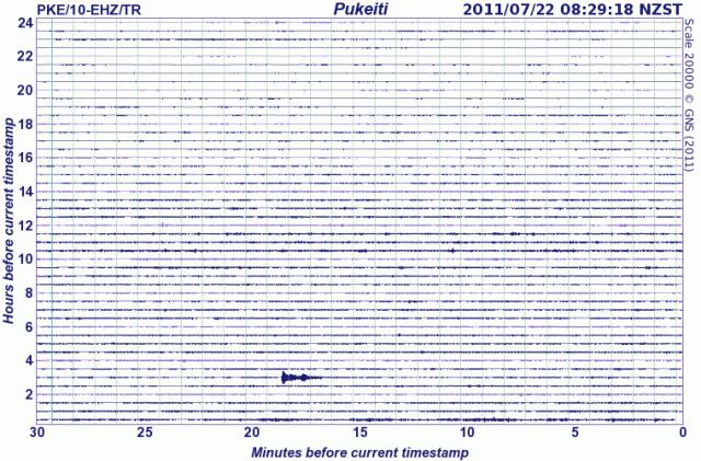 Dunsandel mag 5.1 quake, Taranaki seismograph drum - GNS 220711