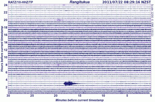 Dunsandel mag 5.1 quake, Taupo seismograph drum - GNS 220711