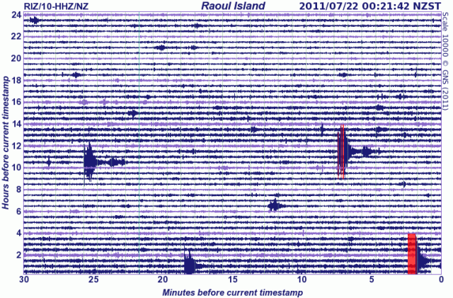 Raoul Island seismograph drum - GNS 220711
