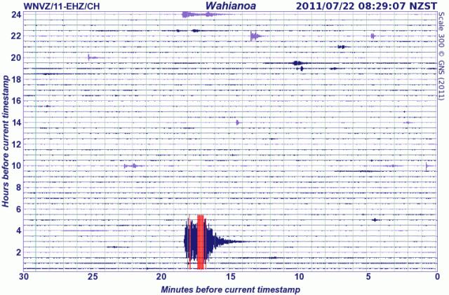 Dunsandel mag 5.1 quake, Ruapehu seismograph drum 2 - GNS 220711