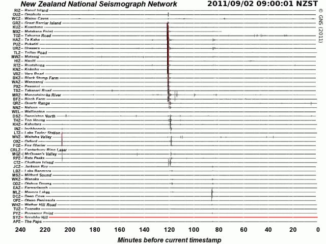 Kermadec / Hikurangi trench slip mag 5.1 quake - GNS 020911