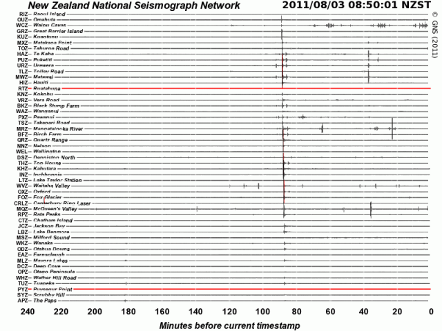 NZ seismograph drums - GNS 030811