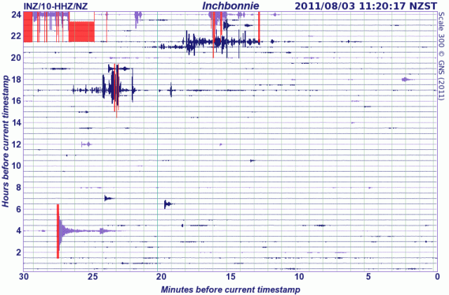 Inchbonnie seismograph, Tonga Trench 5.4 - GNS 030811
