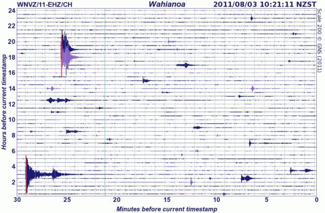 Ruapehu volcano seismograph - GNS 030811