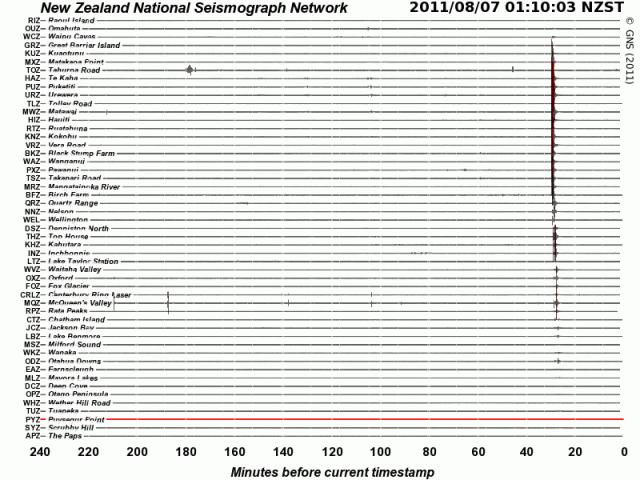 Tokoroa magnitude 4.6 quake - GNS 070811