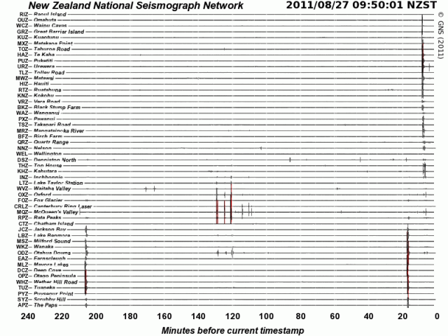 Another unlisted deep quake, NZ seismograph drums - GNS 270811