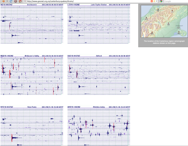 Banda Sea 6.8, Macquarie Island 5.0, Canterbuty seismic Drums - GNS 300811
