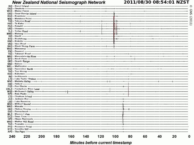 Matata mag 4.4 quake - GNS 300811
