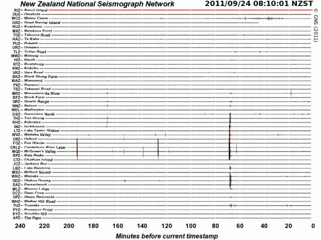 Cashmere 7.01am mag 4.0 quake - GNS GeoNet 240911