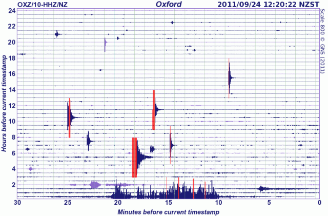 Cashmere 4.0 and result, Oxford seismometer - 240911