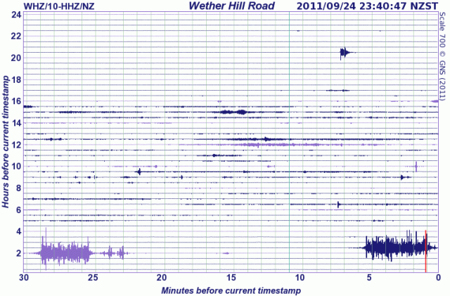 Wether Hill Road Southland seismometer - GNS 240911