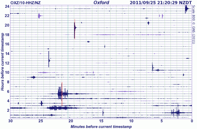 Oxford seismometer drum - GNS 250911