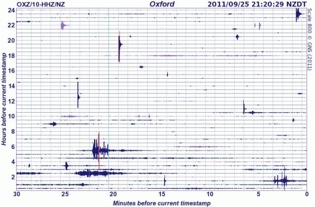 Oxford seismometer drum - GNS 250911
