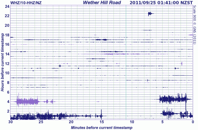 WHZ seismograph drum - GNS 250911