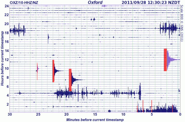 Oxford mag 2.2 quake after Rolleston 4.0 - GNS 280911