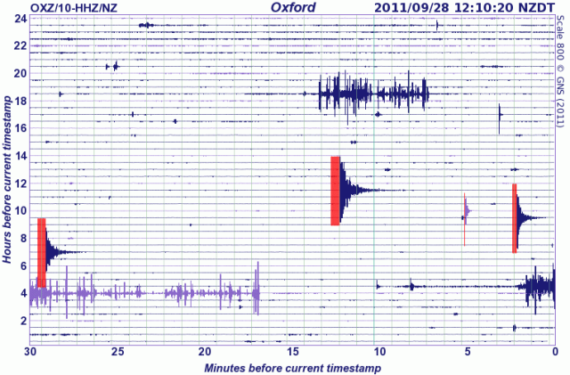 Rolleston mag 4.0 etc quakes on Oxford seismometer drum - 280911