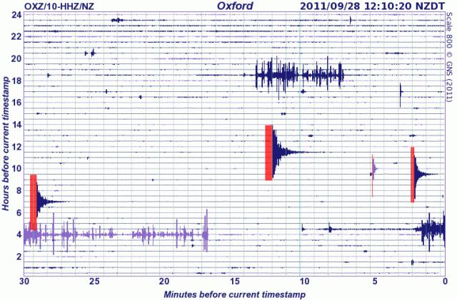 Rolleston mag 4.0 etc quakes on Oxford seismometer drum - 280911