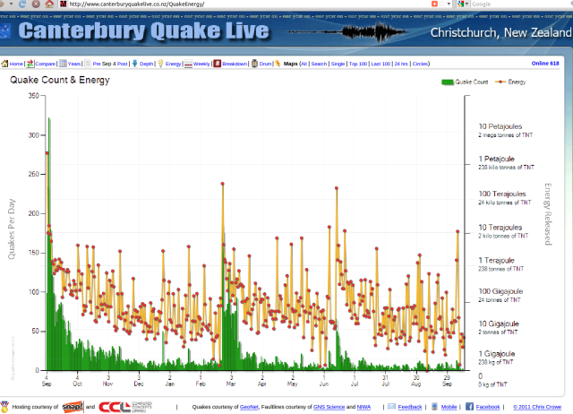 stalled energy release, prior to ... - Quake.Crowe.co.nz 151011