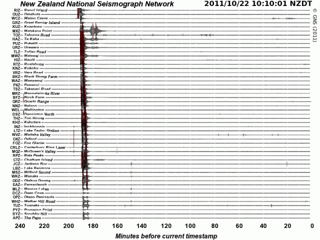 NZ seismograph drums, mag 7.5 Kermadecs quake - GNS 221011