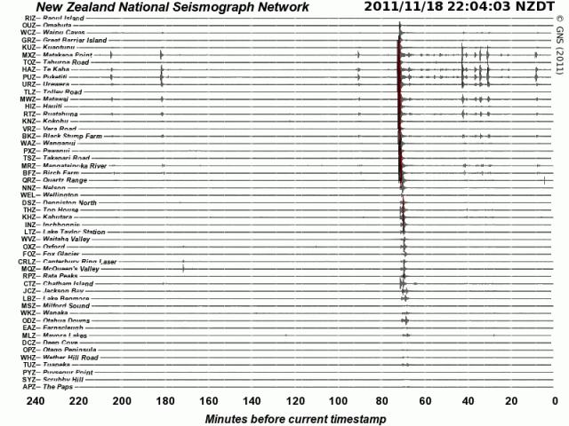 Gisborne mag 6.1 quake - GNS 181111c