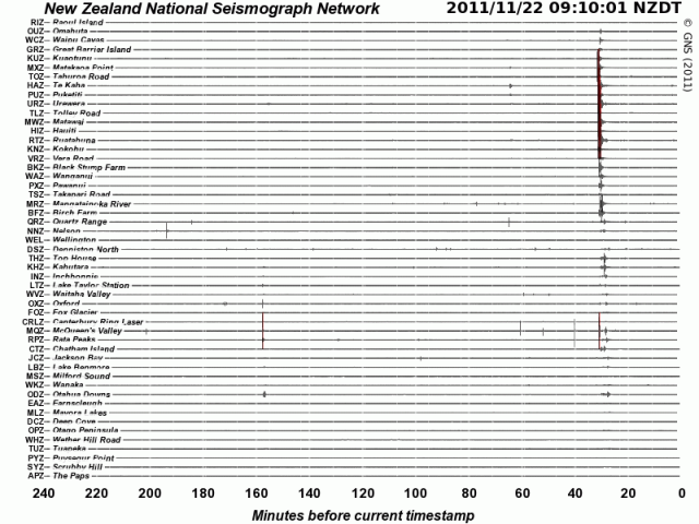 north of Gisborne trench mag 5.1 quake - GNS 221111