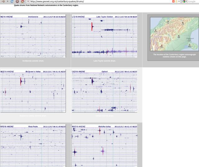 Canterbury seismograph drums - 171211