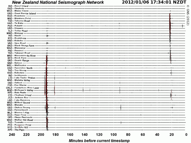 Pegasus Bay and East Cape NZ mag 5.0 quakes - GNS seismograph drums 060112e