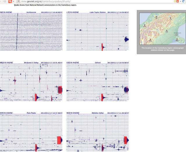 Tuatapere mag 5.5, Cashmere 3.9 quakes - GNS Canterbury seismic Drums 120512