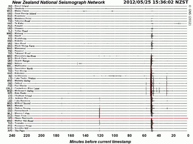 Pegasus Bay magnitude 5.2 quake - GNS GeoNet.org.nz 250512