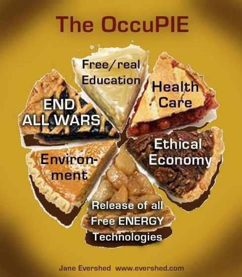 The OccuPIE