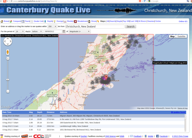 14 days' magnitude 1+ quakes converged on northern Alpine Fault - Crowe.co.nz 2012-08-08