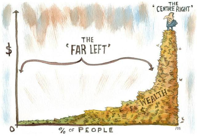 Left & right proportions - NZ Listener, June 2013