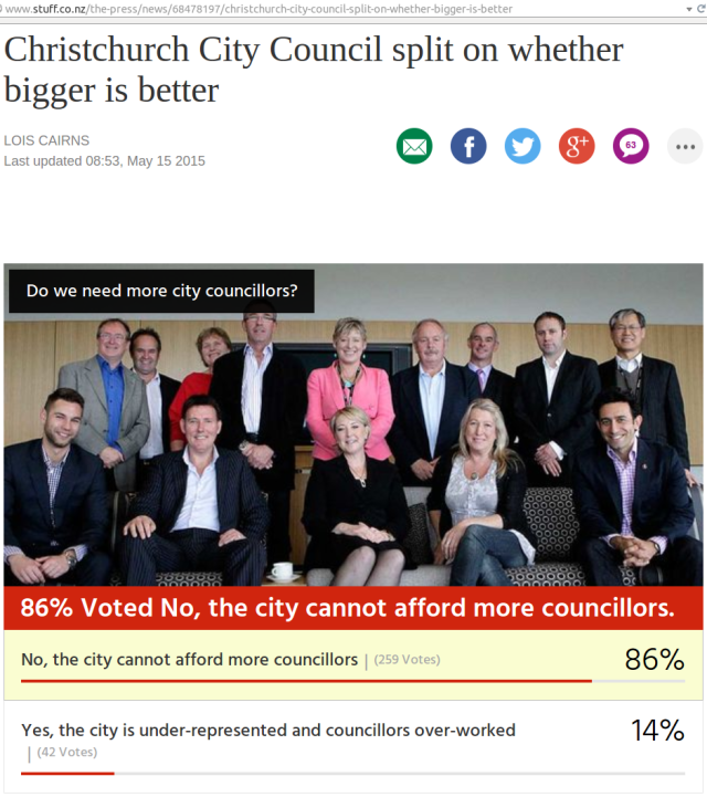 Press poll on Christchurch councillor number 15May2015
